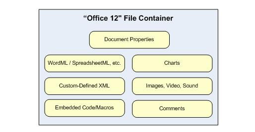 Office12Fileformat
